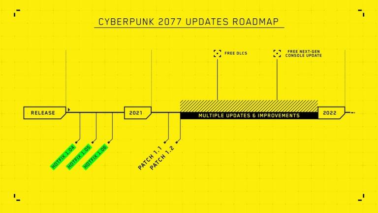 Cyberpunk 2077 Updates and New Features Roadmap